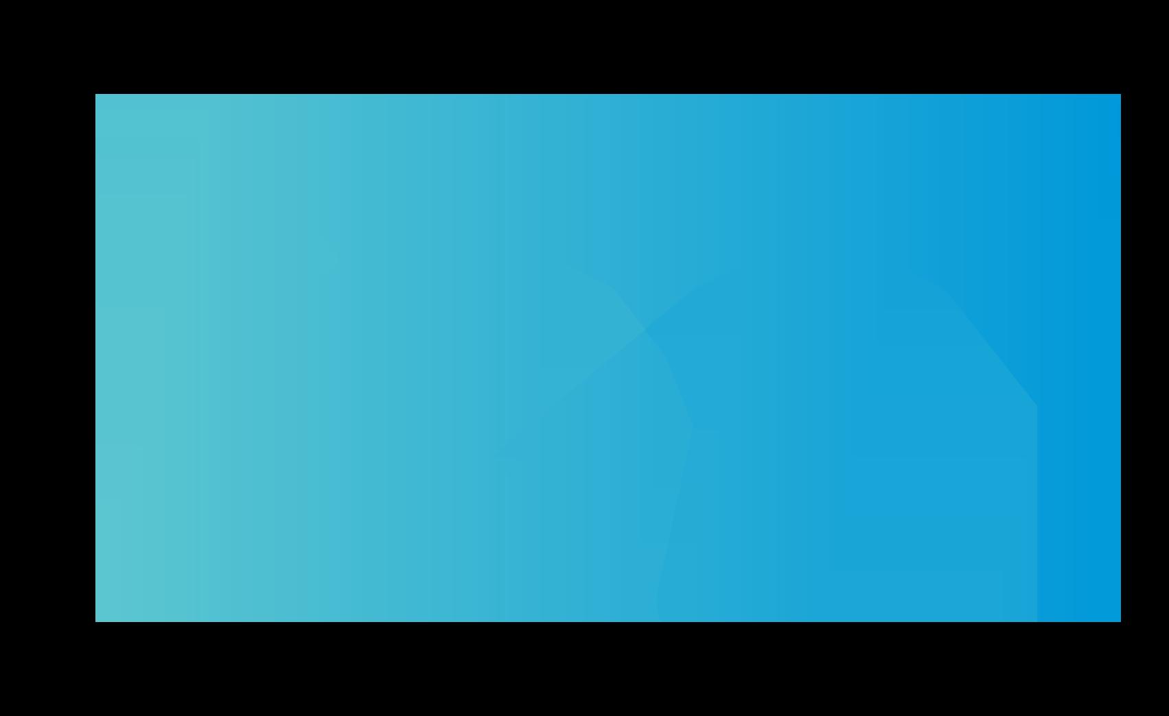 StuffboxTech